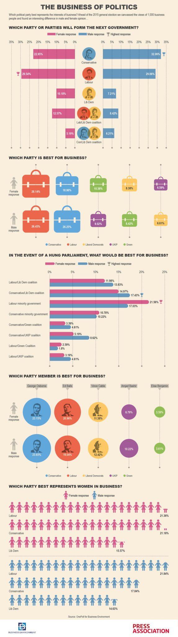 BUS_ENVIR_Politics_Infograph