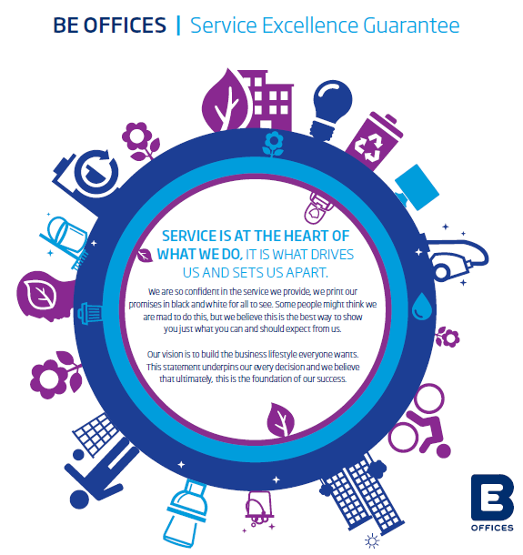 Putting the 'service' in serviced offices